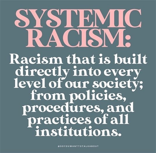 What is Systemic Racism