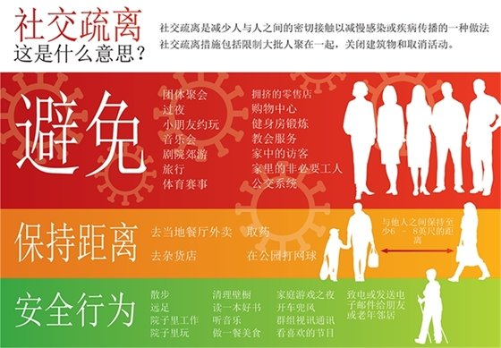 Social distancing (Chinese)