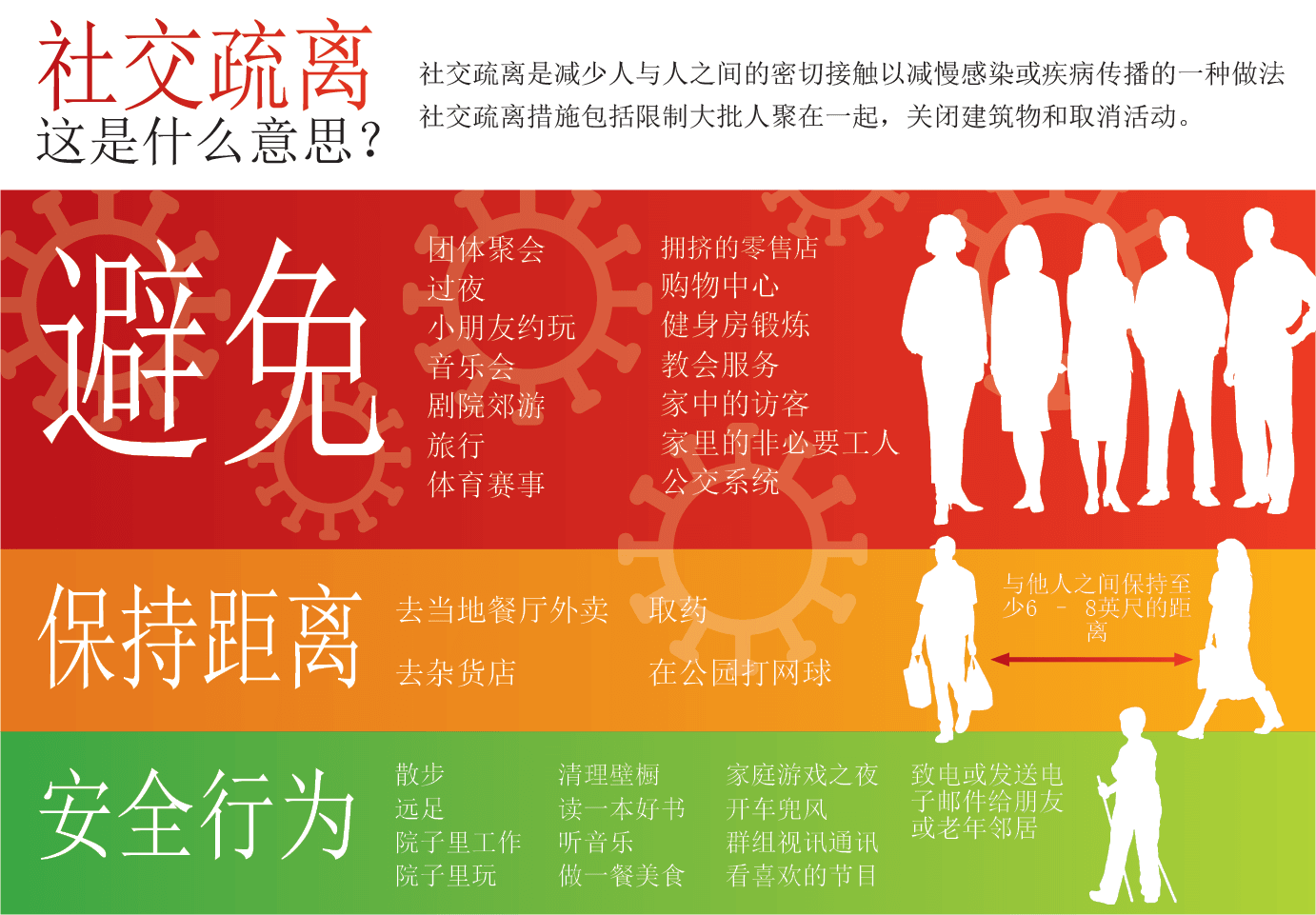 social distance-CHINESE 1382X961