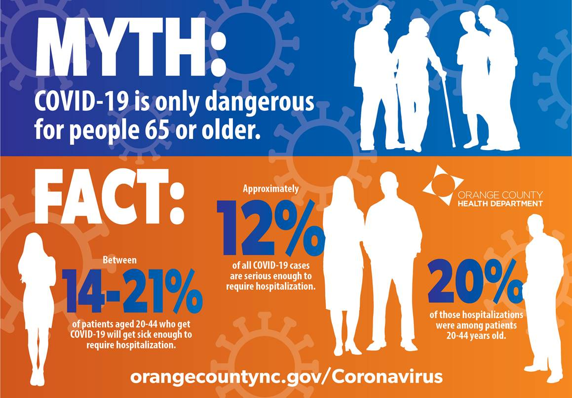 Myths and facts - young people